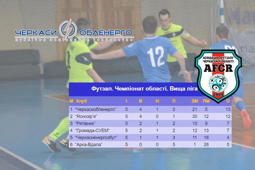 5 тур Чемпіонату Черкаської області з футзалу завершено