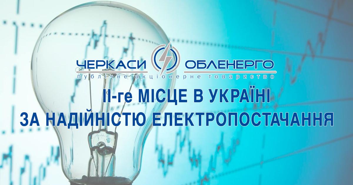 ПАТ «Черкасиобленерго» - ІІ-ге місце в Україні за надійністю електропостачання